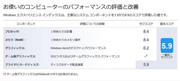 Windows10 エクスペリメント MAIN-PC_A4-7300.jpg
